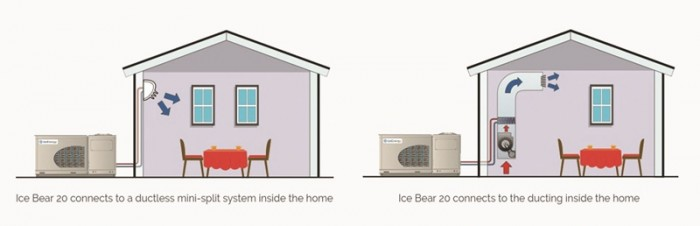 1Ice-Bear-residential-duct-vs-ductless